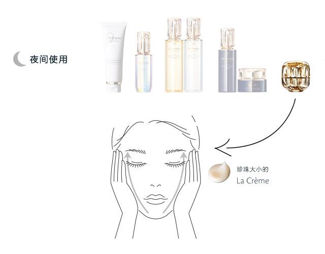 强效Skin-Empowering Illuminator